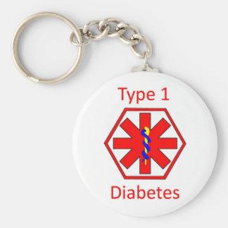 Diabetes symbol keychain