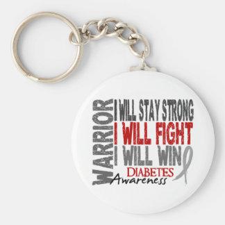Diabetes Warrior Basic Round Button Keychain