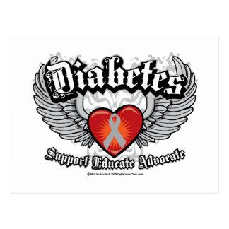 Diabetes Wings Postcard