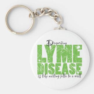 Diagnosing Lyme Disease Basic Round Button Keychain