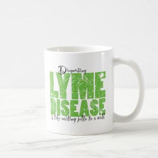 Diagnosing Lyme Disease Coffee Mug