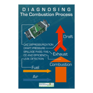 Diagnosing the Combustion Process Poster