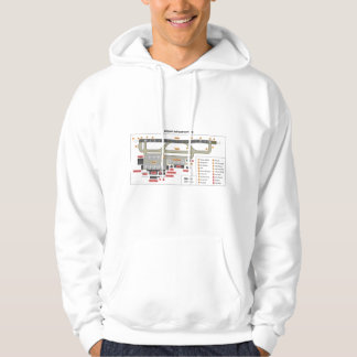 Diagram Basic Layout Infrastructure of an Airport Hoodie