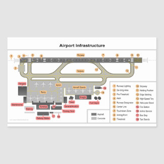 Diagram Basic Layout Infrastructure of an Airport Rectangular Sticker