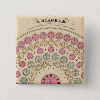 Diagram Exhibiting the difference of time Pinback Button