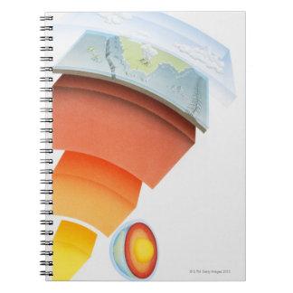 Diagram mostrar las capas de la tierra, primer libros de apuntes
