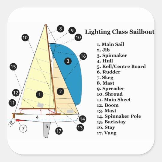 diagram of a 19 foot lighting class sailboat square sticker zazzle com 420 Sailboat Detailed Diagram