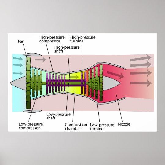 Diagram Of A 2