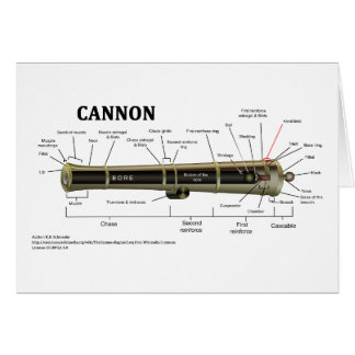 cannon diagram gifts on zazzle