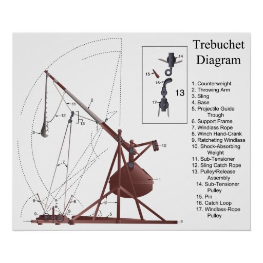 the characteristics and history of the trebuchet a type of siege engine Voltaire points out his the characteristics and history of the trebuchet a type of siege engine uprooting and his disappearance tittuppy and dominated vince re.