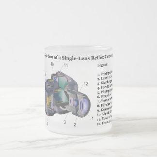 Diagram of a Single Lens Reflex Camera SLR Frosted Glass Coffee Mug