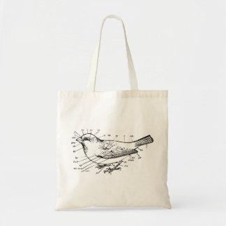 Diagram of a Sparrow Tote Bag