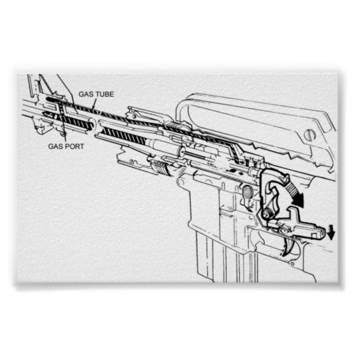 Diagram of an M16 rifle, firing Posters