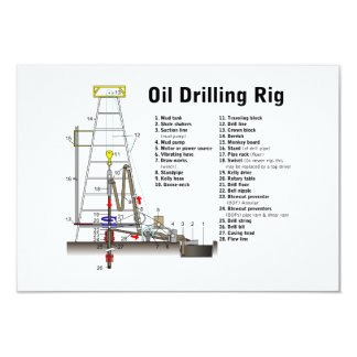 Diagram of an Oil Drilling Rig Tower Card