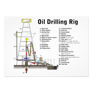 Diagram of an Oil Drilling Rig Tower Personalized Invitations