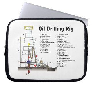 Diagram of an Oil Drilling Rig Tower Laptop Sleeve