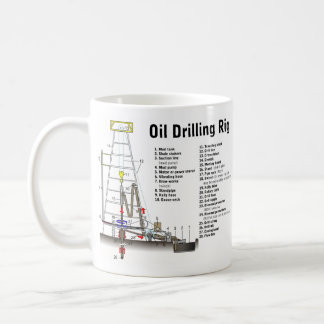 Diagram of an Oil Drilling Rig Tower Classic White Coffee Mug