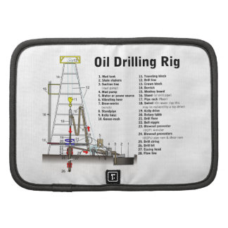 Diagram of an Oil Drilling Rig Tower Organizer