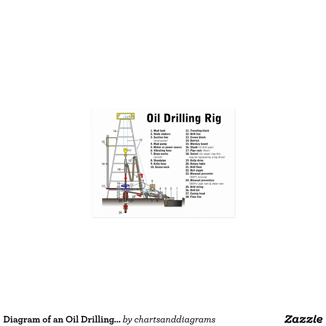 oil well pletion diagram  oil  free engine image for user