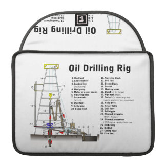 Diagram macbook air pro sleeves zazzle diagram of an oil drilling rig tower sleeve for macbook pro ccuart Gallery