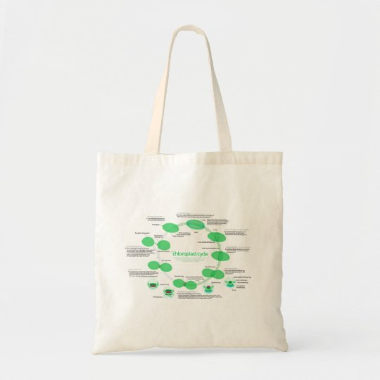 Diagram of Chloroplast Replication Cycle Tote Bag