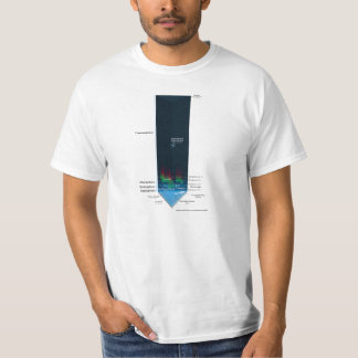 Diagram of Earth's Atmosphere T-shirt