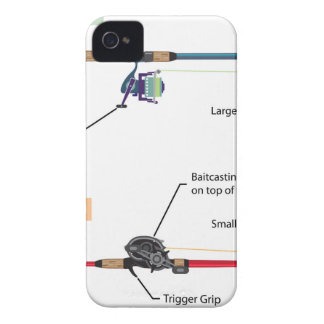 Diagram of spinning rod and baitcasting rod vector iPhone 4 case