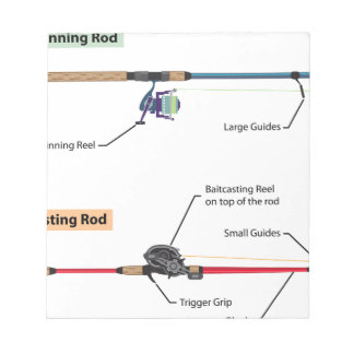 Diagram of spinning rod and baitcasting rod vector notepad