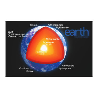 Diagram of the Layers of Planet Earth Gallery Wrapped Canvas