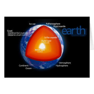 Diagram of the Layers of Planet Earth Greeting Cards