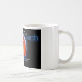 Diagram of the Layers of Planet Earth Coffee Mug