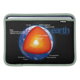 Diagram of the Layers of Planet Earth Sleeves For MacBook Air