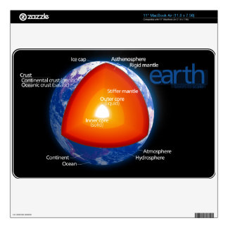 "Diagram of the Layers of Planet Earth Skin For 11"" MacBook Air"
