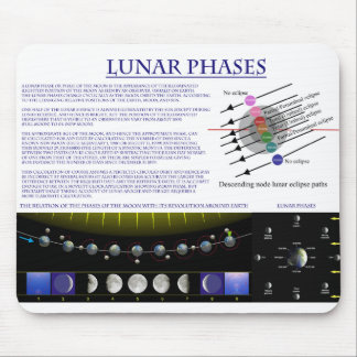Diagram of the Lunar Phases of Earth's Moon Mouse Pad