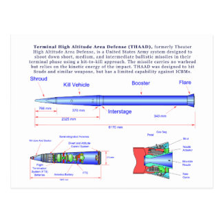 Diagram of the THAAD Missile Post Cards
