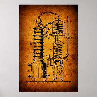 DIAGRAM of VINTAGE LIQUOR STILL Poster