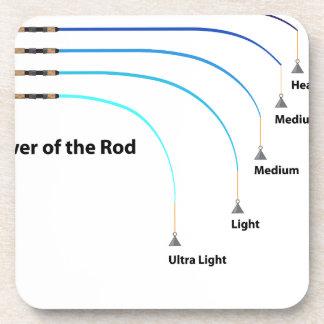 Diagram power of the fishing rod characteristics coaster