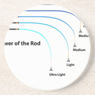 Diagram power of the fishing rod characteristics sandstone coaster