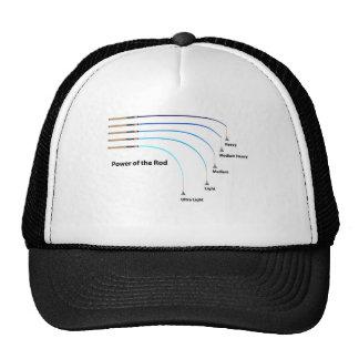 Diagram power of the fishing rod characteristics trucker hat