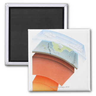 Diagram showing layers of the earth, close-up. 2 inch square magnet