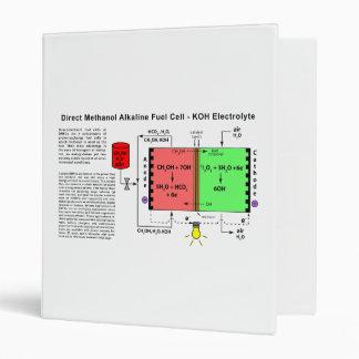 """Diagrama alcalino de la pila de combustible del me carpeta 1"""""""