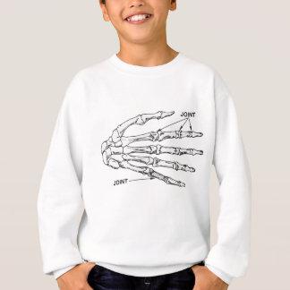 Diagrama común de los huesos de mano playeras