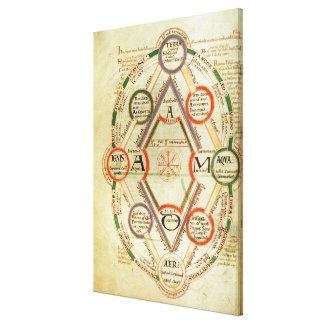 Diagrama cosmológico de St Johns 17 f.7v, de BO Lienzo Envuelto Para Galerías
