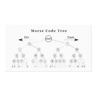 Diagrama de árbol del código Morse Impresión En Lienzo