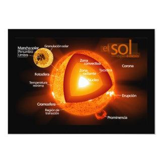 """Diagrama de Diagrama del sol spanish del Sun Invitación 5"""" X 7"""""""