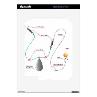 Diagrama de disposición de Boilie para la pesca de iPad 2 Calcomanía