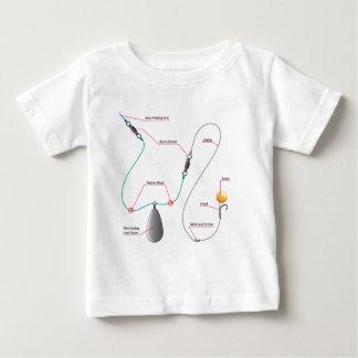 Diagrama de disposición de Boilie para la pesca de Playera De Bebé