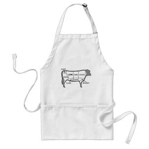 Diagrama de la carne de vaca delantal