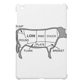 Diagrama de la carne de vaca