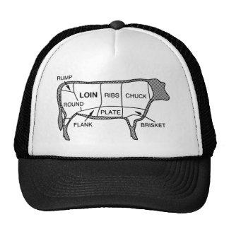 Diagrama de la carne de vaca gorros